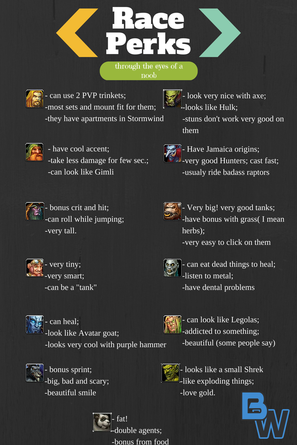 World of Warcraft Race Perks